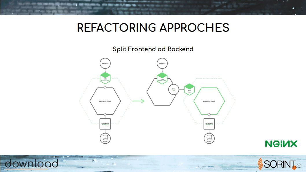 refactoring-to-microservices.RELEASE1 - 21.jpg