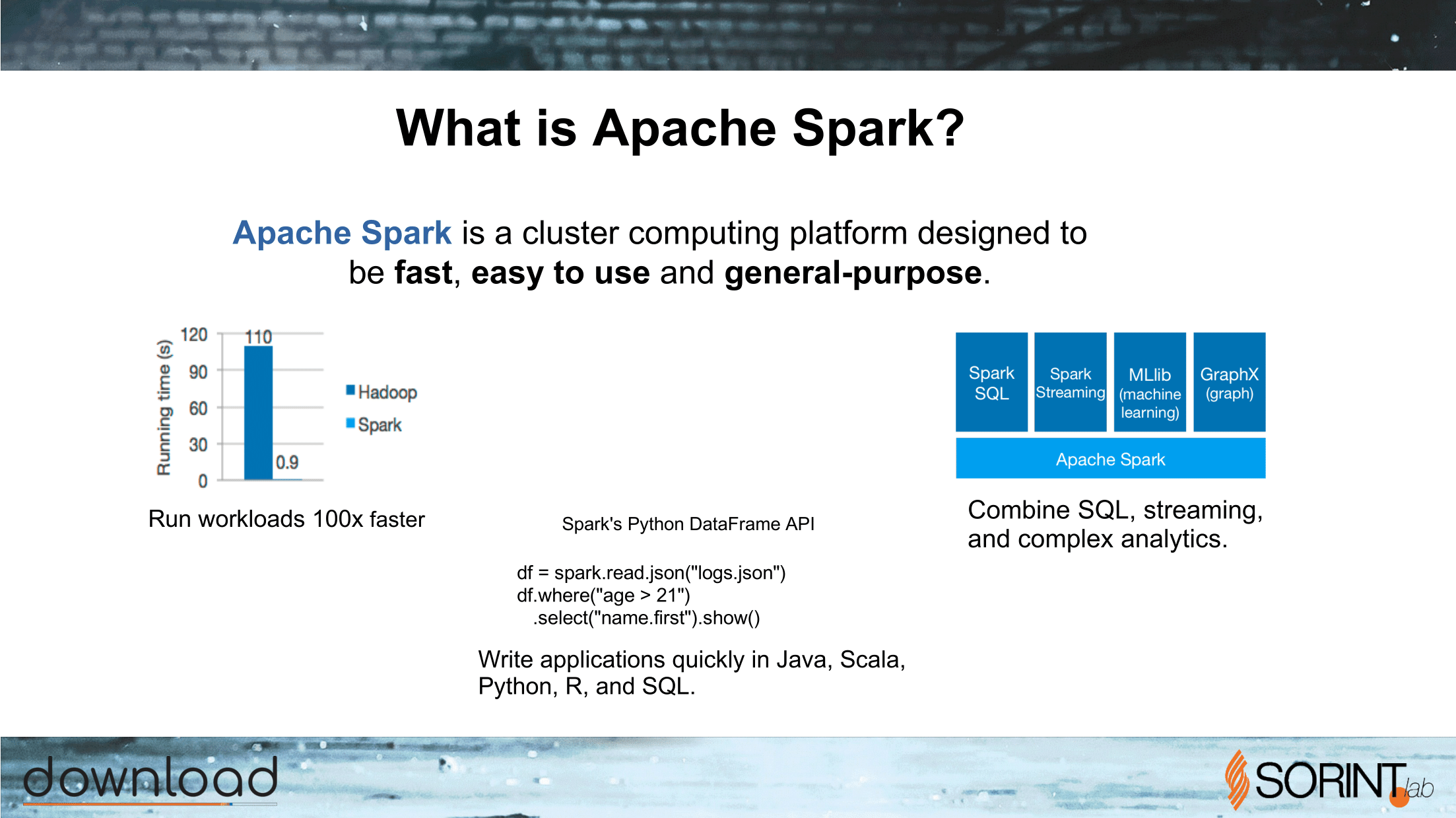 Apache_Spark_What_Why_When-05.png
