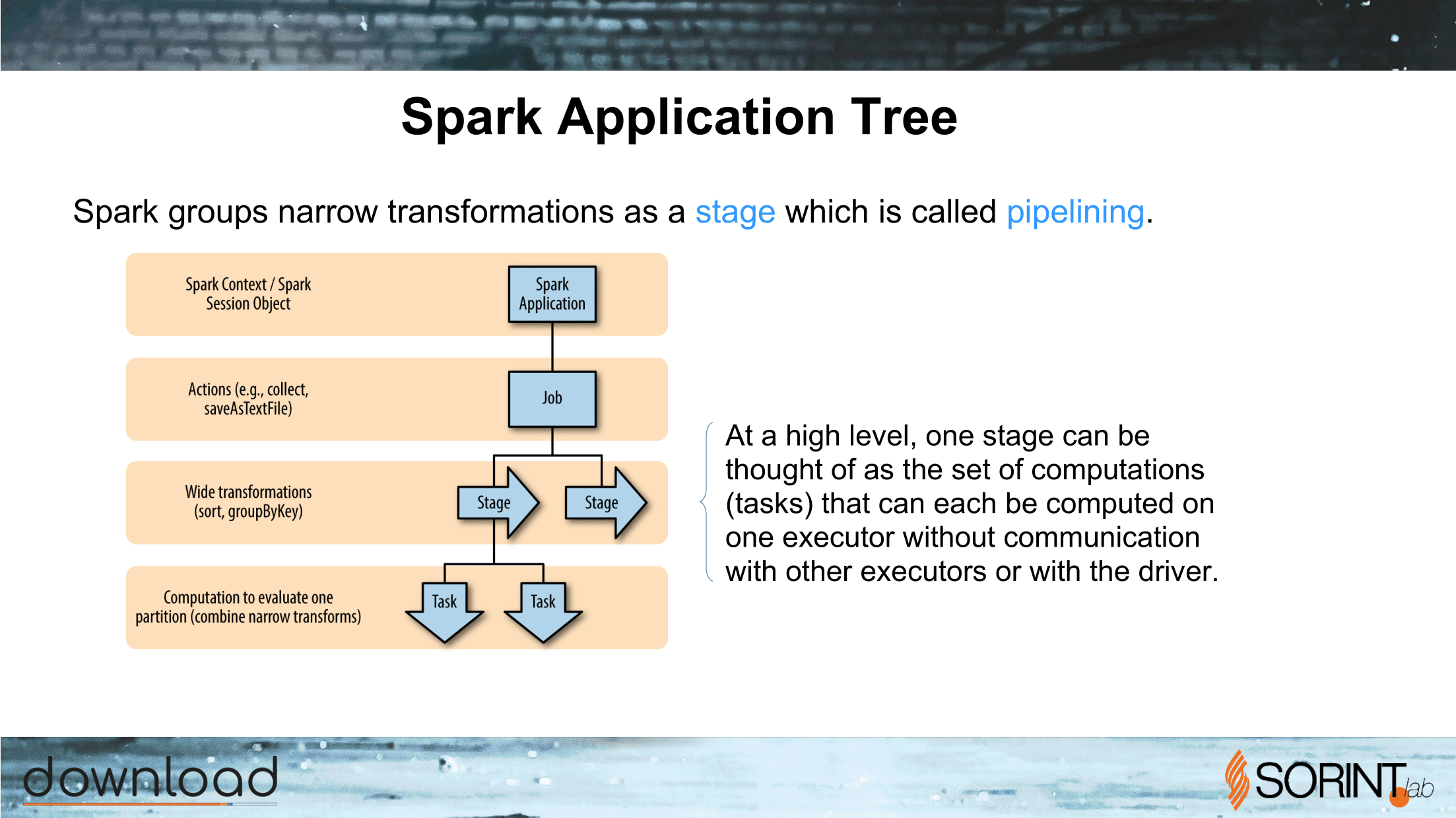 Apache_Spark_What_Why_When-28.png