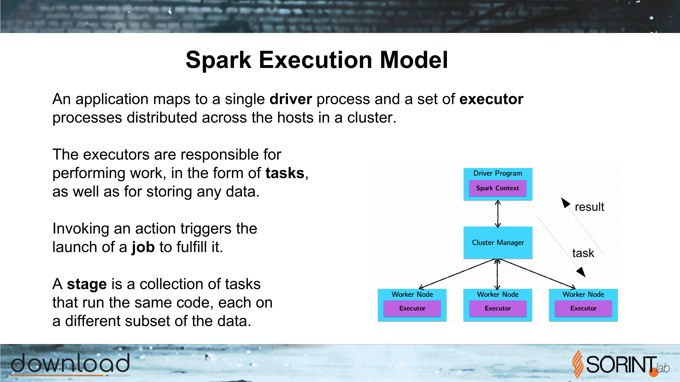 Apache_Spark_What_Why_When-32.png