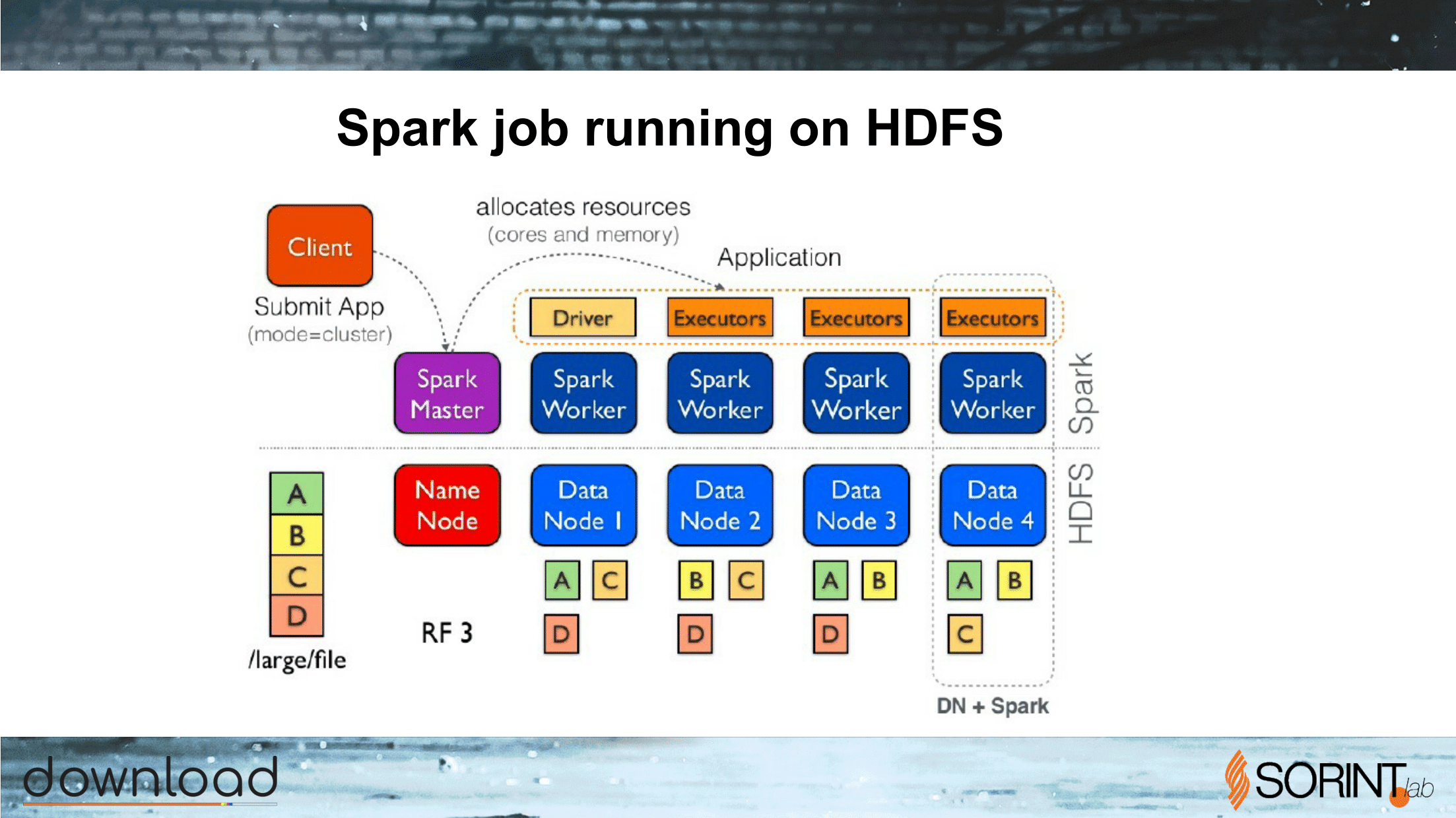 Apache_Spark_What_Why_When-38.png