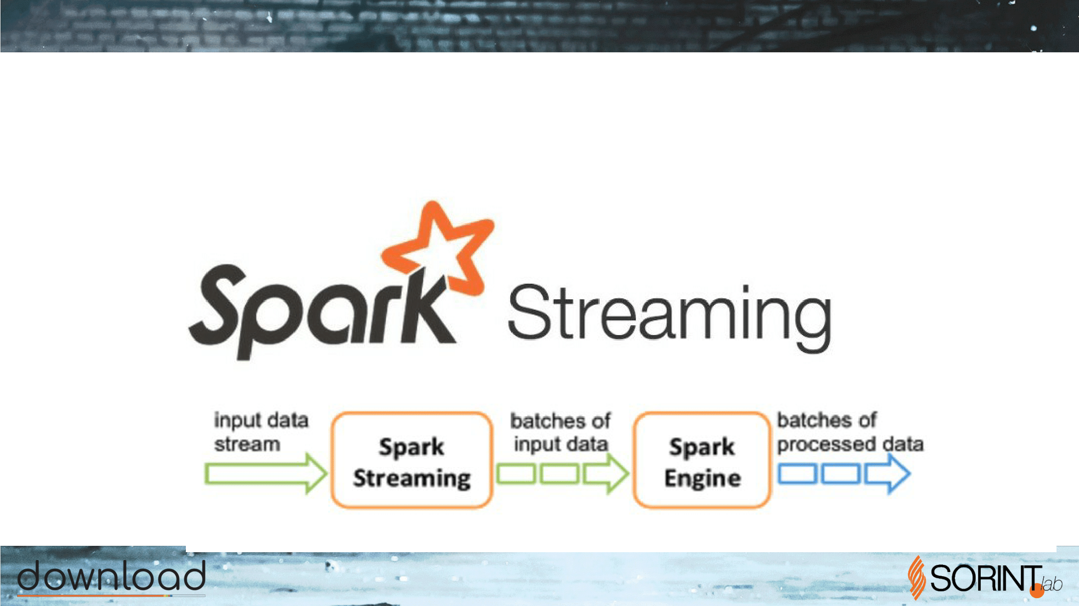 Apache_Spark_What_Why_When-61.png