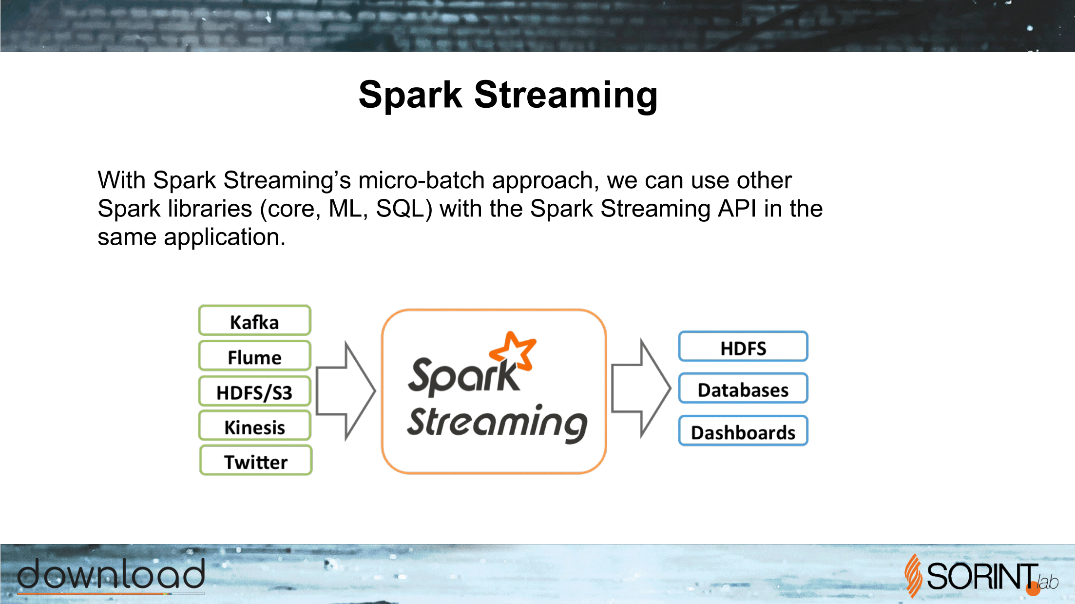 Apache_Spark_What_Why_When-63.png