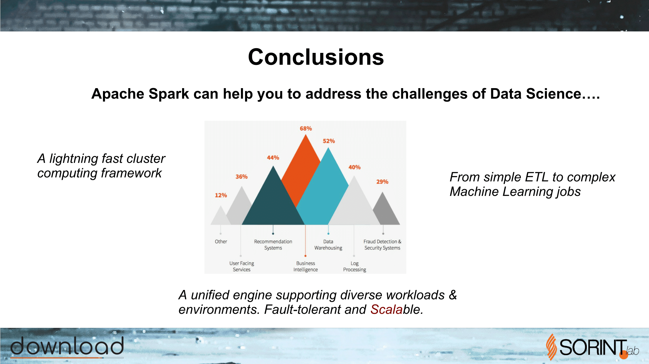 Apache_Spark_What_Why_When-69.png